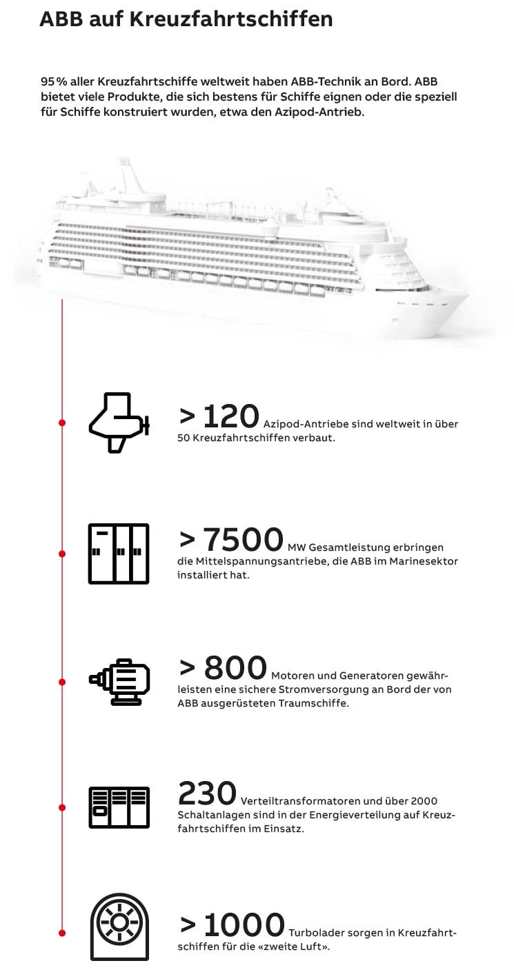 ability-leinen-los-infografik_745xhoehe