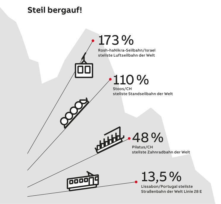 fokus-infografik_v2_745xhoehe