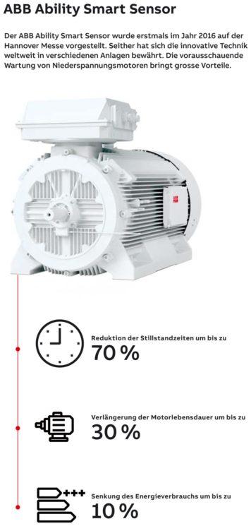 ability-abb-ability-smart-sensor-infografik-745xhoehe