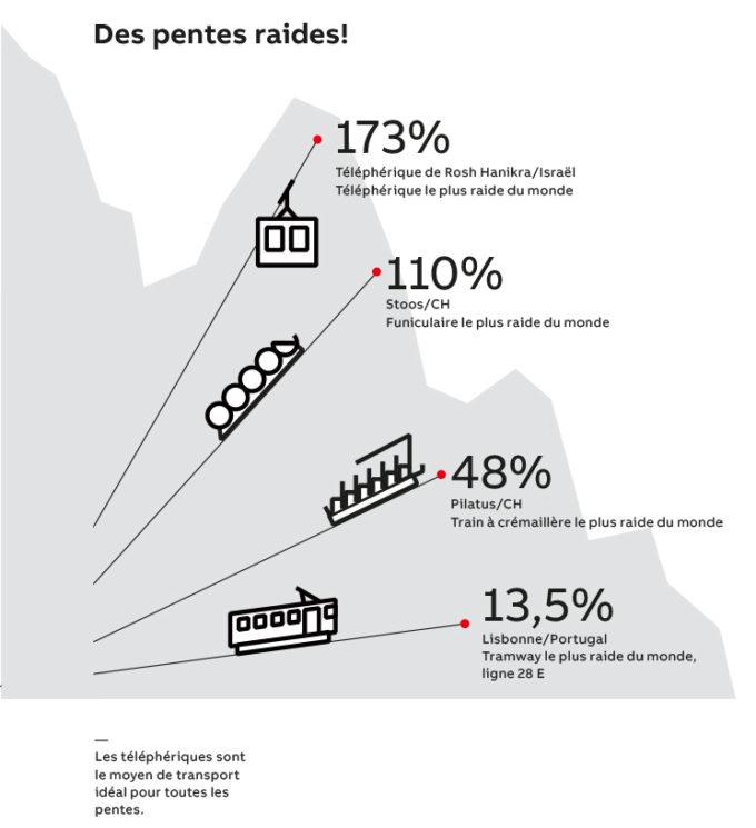 fokus-infografik_745xhoehe
